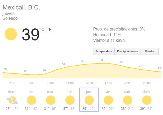 clima calor mexicali